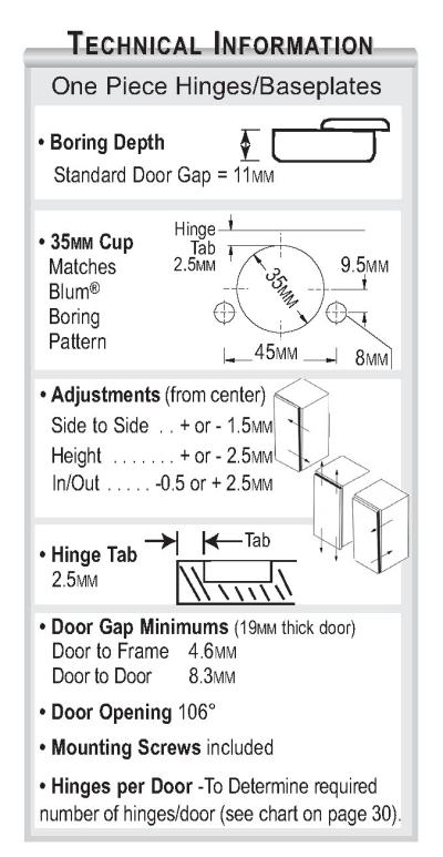 SALICE CSP3699XR HINGE 9/16InchOverlay Face Frame Wood Screw 3CAM