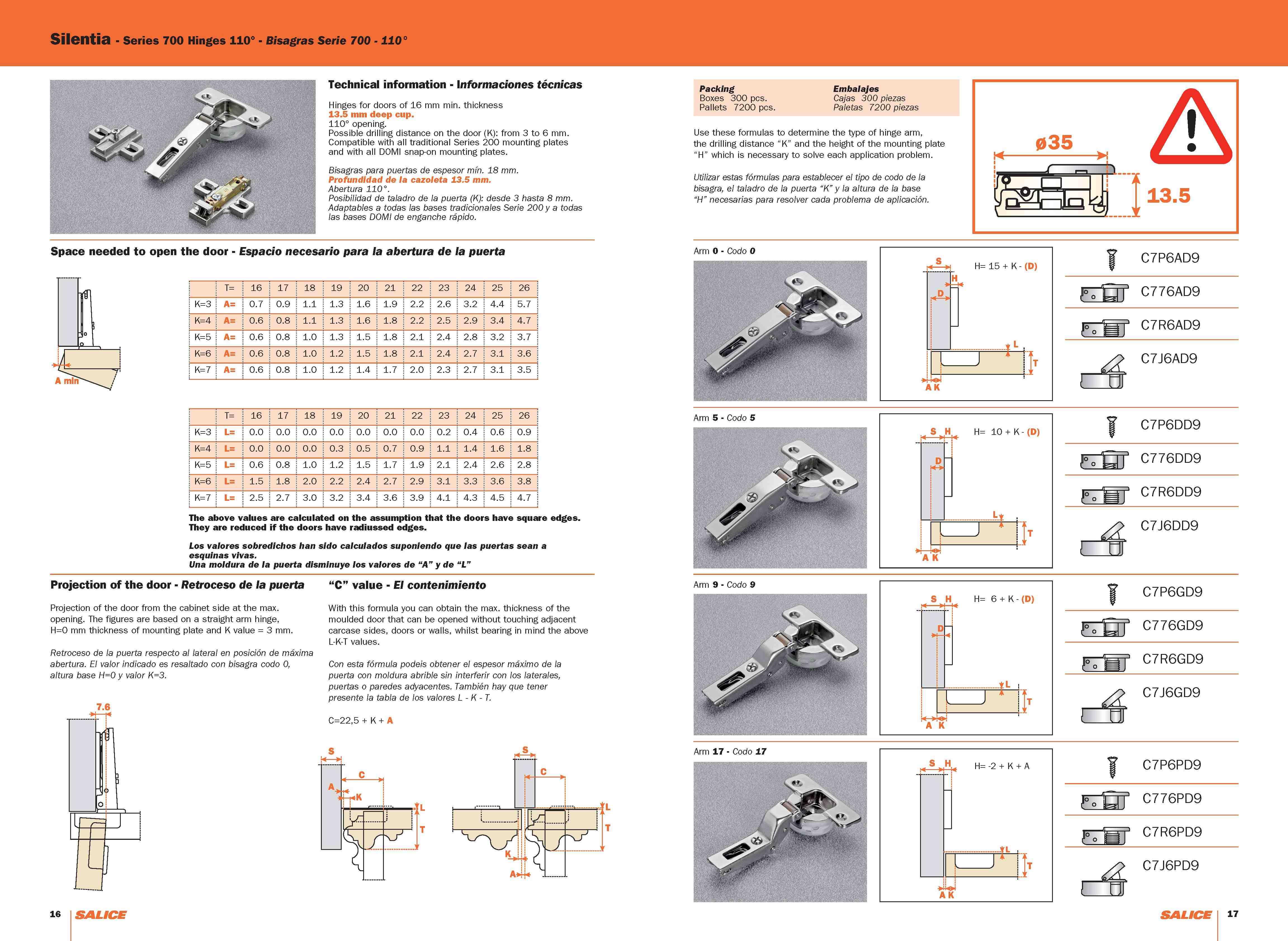 Salice C7j6ad9 Silentia 110 Degree Full Overlay Logica 13 5mm